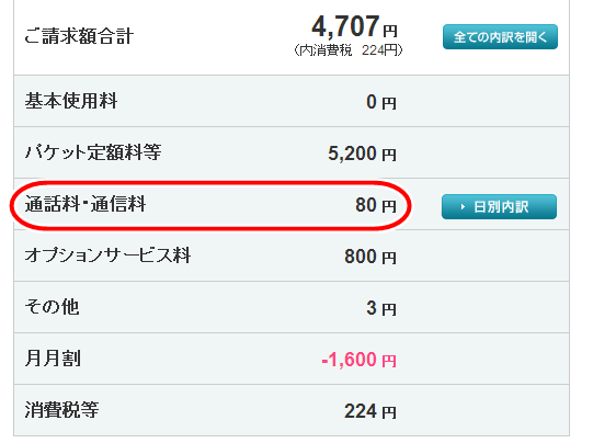 通話料80円
